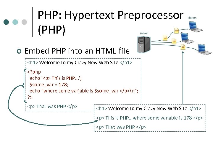 PHP: Hypertext Preprocessor (PHP) ¢ Embed PHP into an HTML file <h 1> Welcome