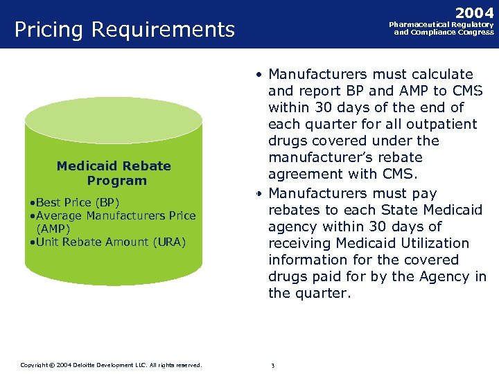 2004 Pricing Requirements Medicaid Rebate Program • Best Price (BP) • Average Manufacturers Price