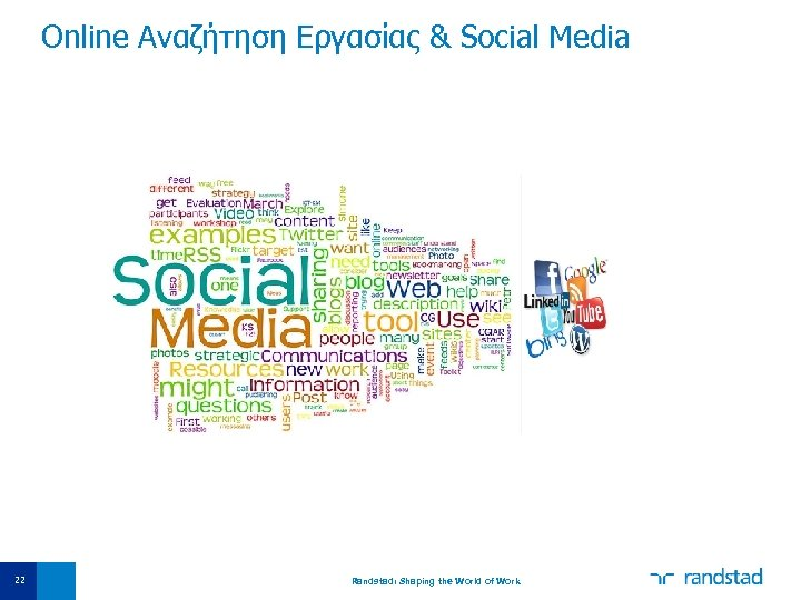 Online Αναζήτηση Εργασίας & Social Media 22 Randstad: Shaping the World of Work