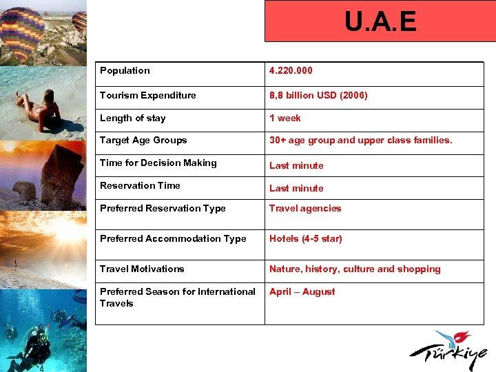 U. A. E Population 4. 220. 000 Tourism Expenditure 8, 8 billion USD (2006)