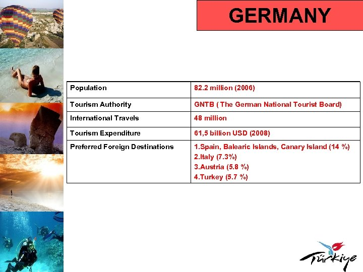 GERMANY Population 82. 2 million (2006) Tourism Authority GNTB ( The German National Tourist