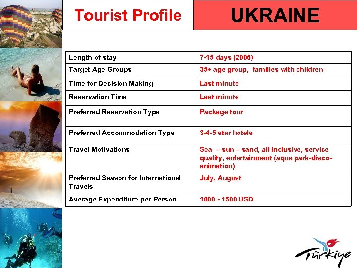 Tourist Profile UKRAINE Length of stay 7 -15 days (2006) Target Age Groups 35+
