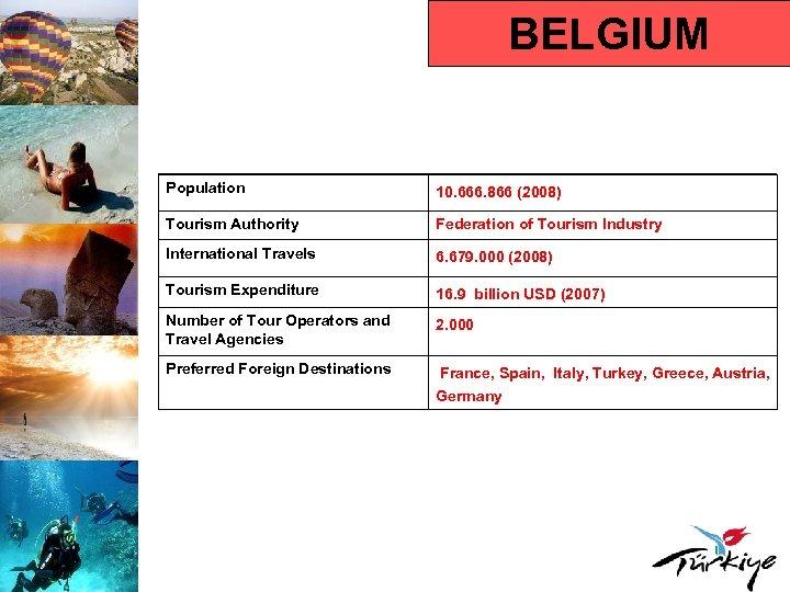 BELGIUM Population 10. 666. 866 (2008) Tourism Authority Federation of Tourism Industry International Travels