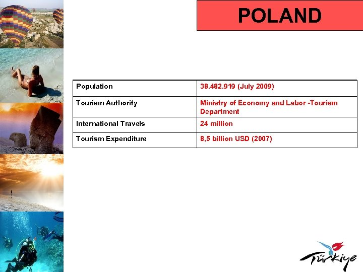 POLAND Population 38. 482. 919 (July 2009) Tourism Authority Ministry of Economy and Labor