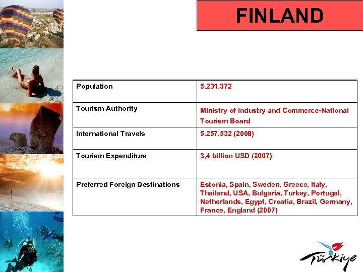 FINLAND Population 5. 231. 372 Tourism Authority Ministry of Industry and Commerce-National Tourism Board