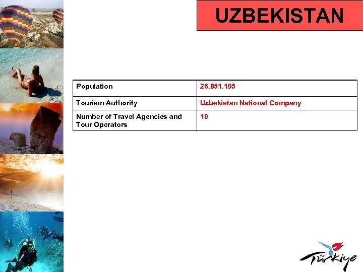 UZBEKISTAN Population 26. 851. 195 Tourism Authority Uzbekistan National Company Number of Travel Agencies
