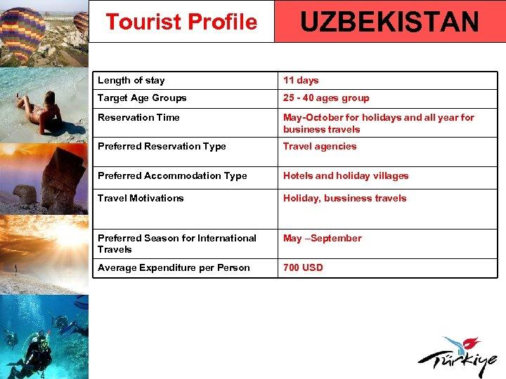 Tourist Profile UZBEKISTAN Length of stay 11 days Target Age Groups 25 - 40
