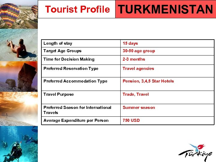 Tourist Profile TURKMENISTAN Length of stay 15 days Target Age Groups 30 -50 age