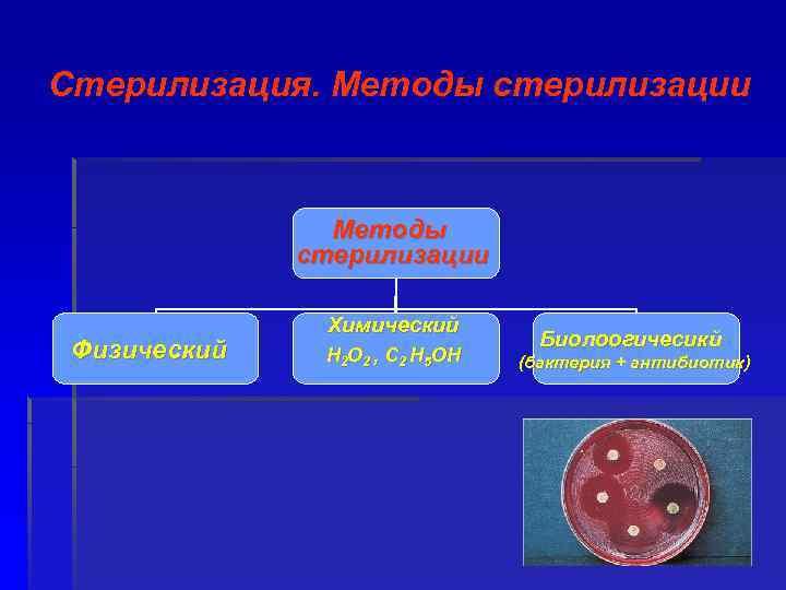 Стерилизация. Методы стерилизации Физический Химический H 2 O 2 , C 2 H 5