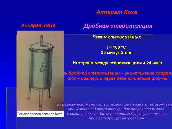 Аппарат Коха Дробная стерилизация Режим стерилизации: t = 100 ºC 30 минут 3 дня