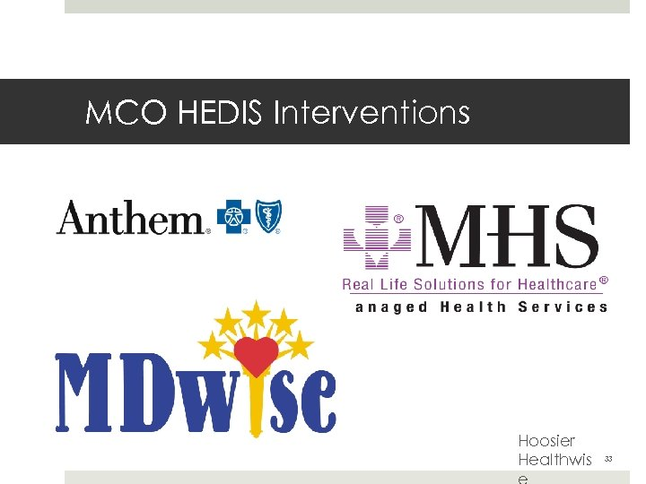MCO HEDIS Interventions Hoosier Healthwis 33