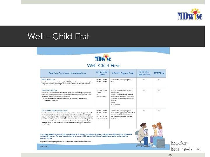 Well – Child First Hoosier Healthwis 62