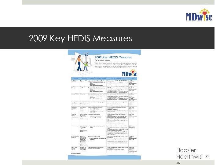 2009 Key HEDIS Measures Hoosier Healthwis 63