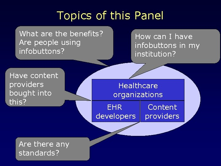 Topics of this Panel What are the benefits? Are people using infobuttons? Have content