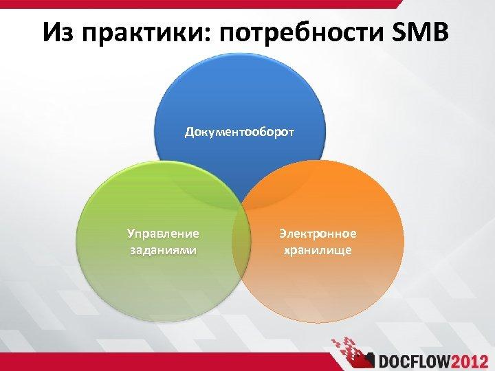Из практики: потребности SMB Документооборот Управление заданиями Электронное хранилище