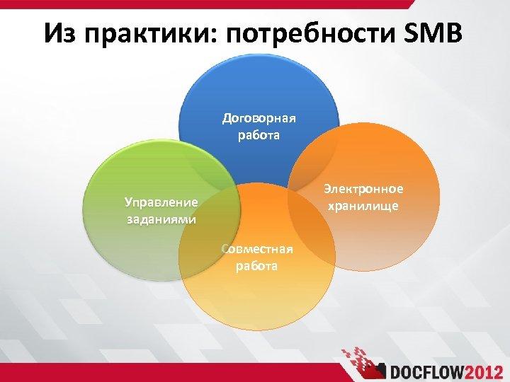 Из практики: потребности SMB Договорная работа Электронное хранилище Управление заданиями Совместная работа