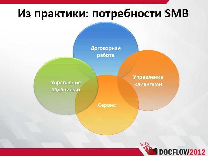 Из практики: потребности SMB Договорная работа Управление клиентами Управление заданиями Сервис