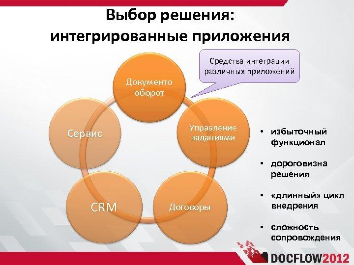 Выбор решения: интегрированные приложения Документо оборот Сервис Средства интеграции различных приложений Управление заданиями •