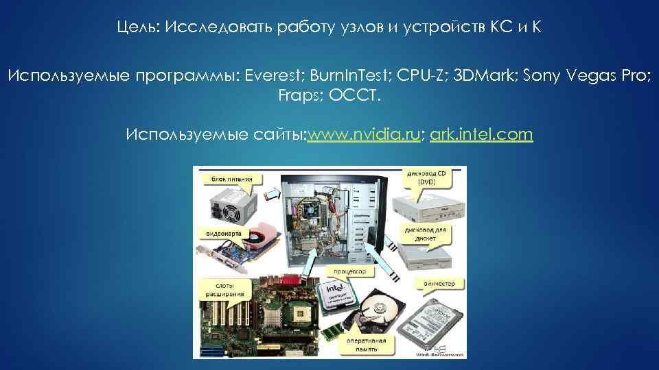 Цель: Исследовать работу узлов и устройств КС и К Используемые программы: Everest; Burn. In.