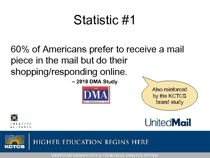 Statistic #1 60% of Americans prefer to receive a mail piece in the mail