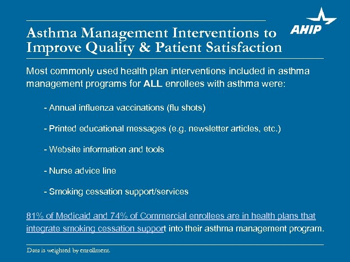Asthma Management Interventions to Improve Quality & Patient Satisfaction Most commonly used health plan
