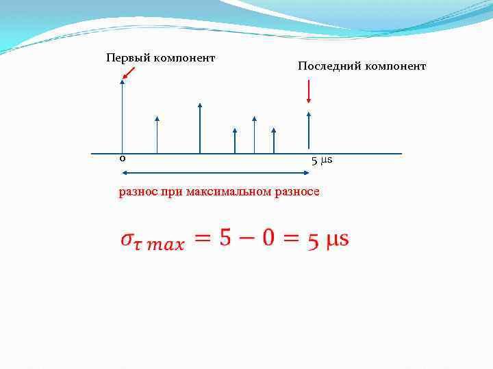 Первый компонент 0 Последний компонент 5 s разнос при максимальном разносе