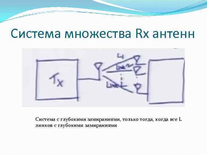 Система множества Rx антенн Система с глубокими замираниями, только тогда, когда все L линков