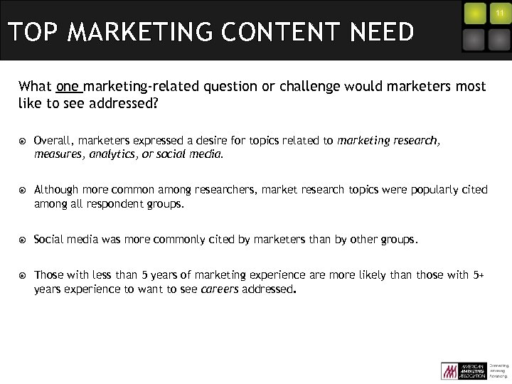 TOP MARKETING CONTENT NEED What one marketing-related question or challenge would marketers most like