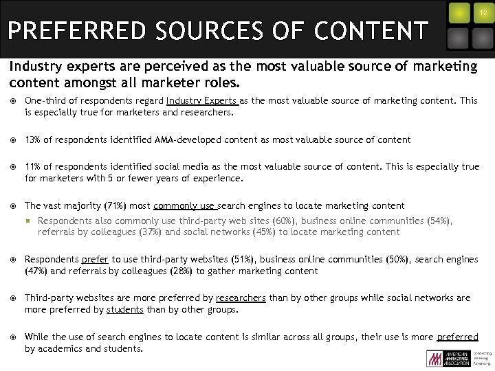 PREFERRED SOURCES OF CONTENT 12 Industry experts are perceived as the most valuable source
