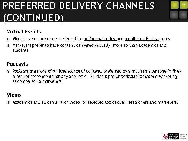 PREFERRED DELIVERY CHANNELS (CONTINUED) Virtual Events Virtual events are more preferred for online marketing