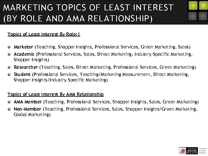 MARKETING TOPICS OF LEAST INTEREST (BY ROLE AND AMA RELATIONSHIP) Topics of Least Interest