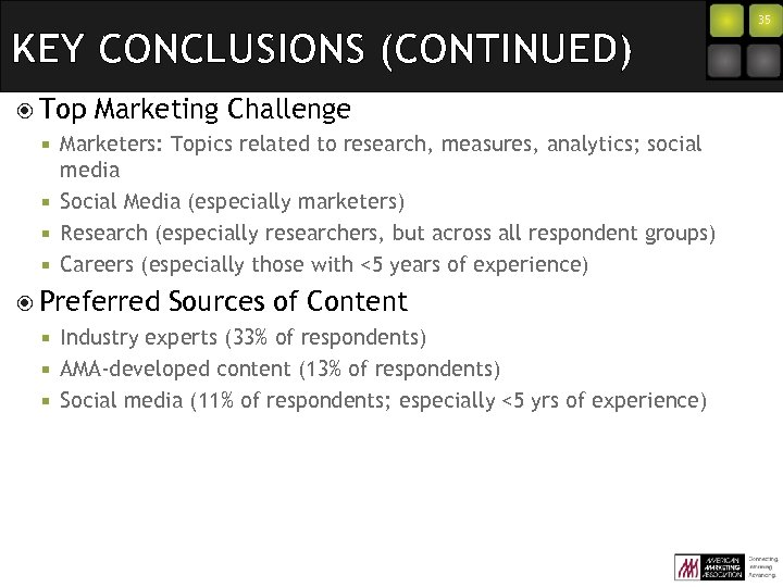 KEY CONCLUSIONS (CONTINUED) Top Marketing Challenge Marketers: Topics related to research, measures, analytics; social