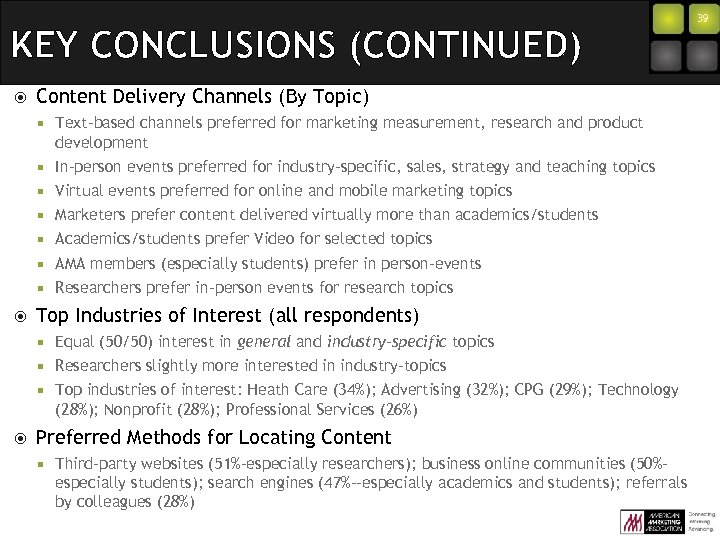 KEY CONCLUSIONS (CONTINUED) Content Delivery Channels (By Topic) ¡ ¡ In-person events preferred for
