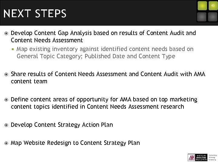 NEXT STEPS Develop Content Gap Analysis based on results of Content Audit and Content