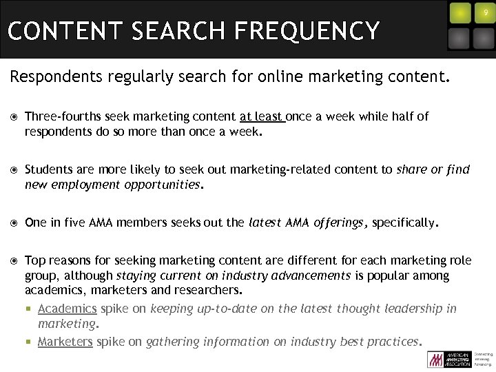 CONTENT SEARCH FREQUENCY Respondents regularly search for online marketing content. Three-fourths seek marketing content