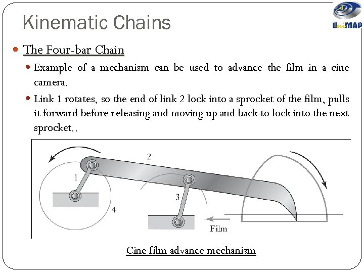 Kinematic Chains The Four-bar Chain Example of a mechanism can be used to advance