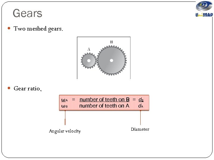 Gears Two meshed gears. Gear ratio, ωA = number of teeth on B =