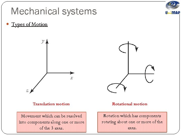 Mechanical systems Types of Motion Translation motion Movement which can be resolved into components