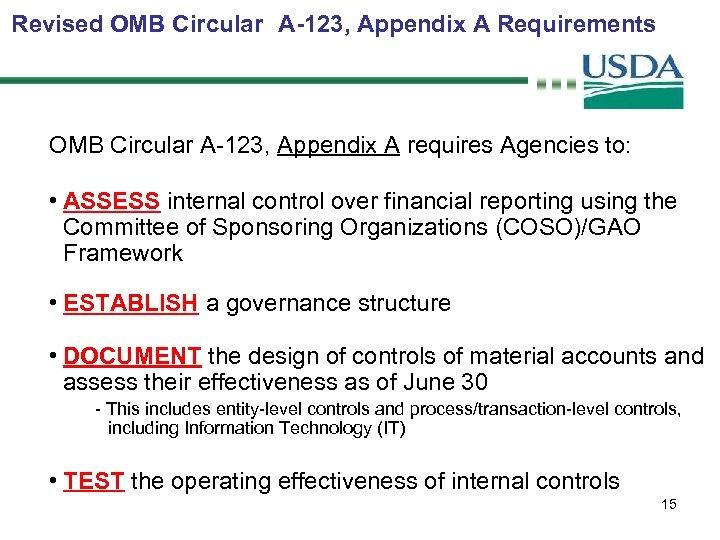 Revised OMB Circular A-123, Appendix A Requirements OMB Circular A-123, Appendix A requires