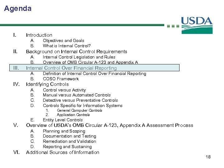Agenda I. Introduction A. B. II. Background on Internal Control Requirements A. B. III.