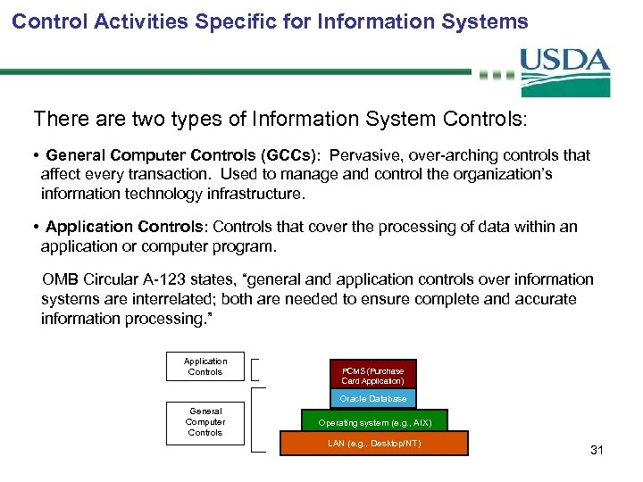 Control Activities Specific for Information Systems There are two types of Information System Controls: