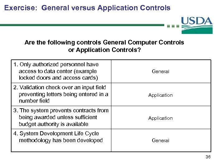 Exercise: General versus Application Controls Are the following controls General Computer Controls or Application