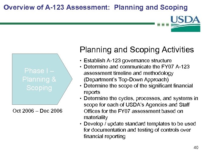 Overview of A-123 Assessment: Planning and Scoping Activities Phase I – Planning & Scoping