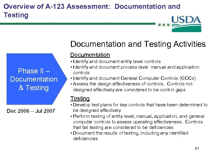 Overview of A-123 Assessment: Documentation and Testing Activities Documentation Phase II – Documentation &