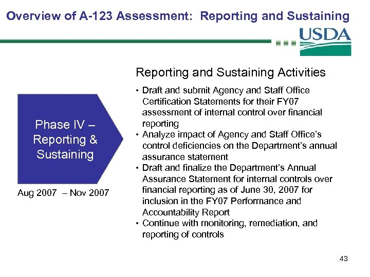 Overview of A-123 Assessment: Reporting and Sustaining Activities • Draft and submit Agency and