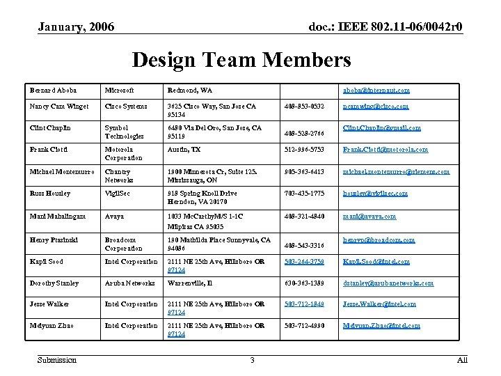 January, 2006 doc. : IEEE 802. 11 -06/0042 r 0 Design Team Members Bernard