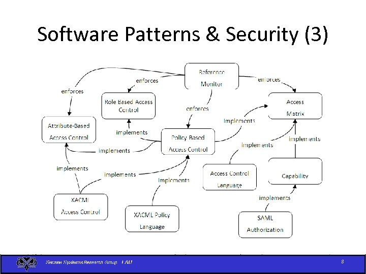Software Patterns & Security (3) 8