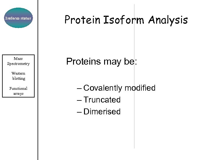 Isoform status Mass Spectrometry Protein Isoform Analysis Proteins may be: Western blotting Functional arrays