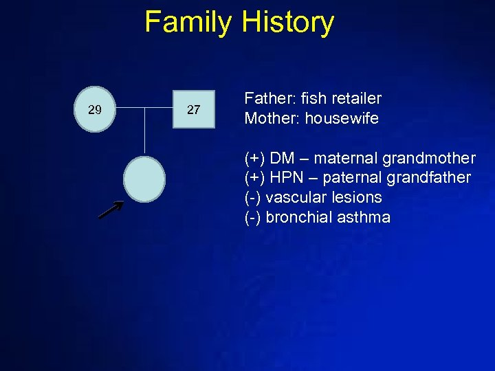 Family History 29 27 Father: fish retailer Mother: housewife (+) DM – maternal grandmother