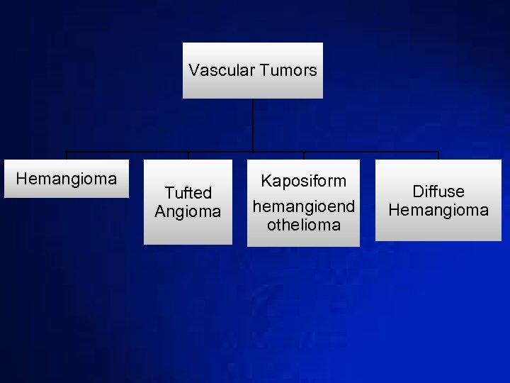 Vascular Tumors Hemangioma Tufted Angioma Kaposiform hemangioend othelioma Diffuse Hemangioma
